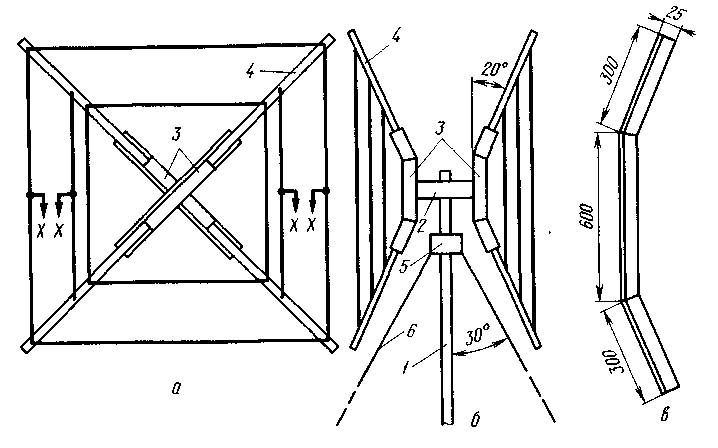 Контуры для КВ антенны