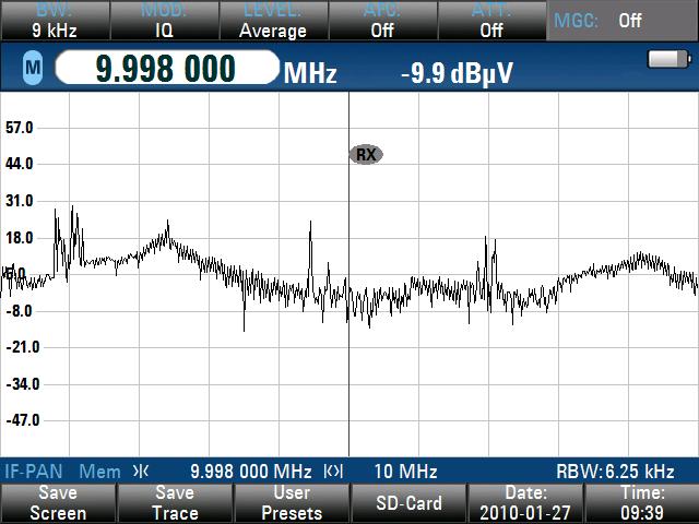 спектр от 5 до 15 МГц